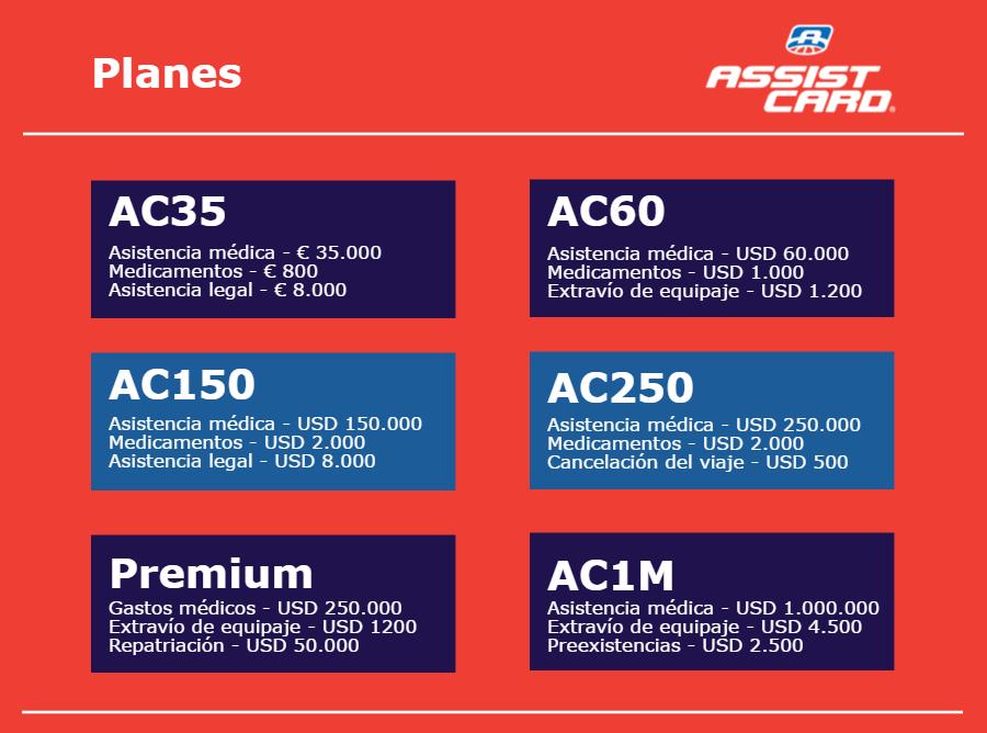 Usted podrá encontrar información detallada de los Planes Assist Card abajo