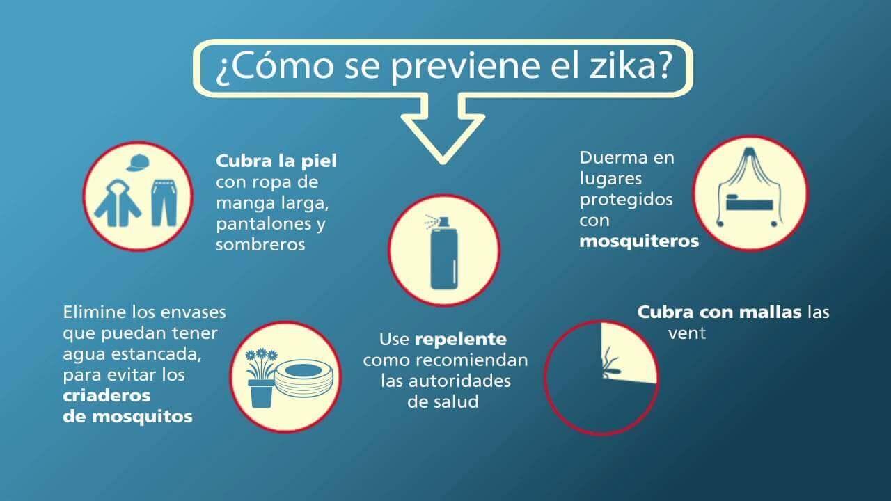 Cómo prevenir la enfermedad del zika